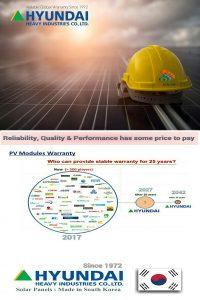 Hyundai Solar Panels Ri 365w Rg275w Rg280w Mono Perl